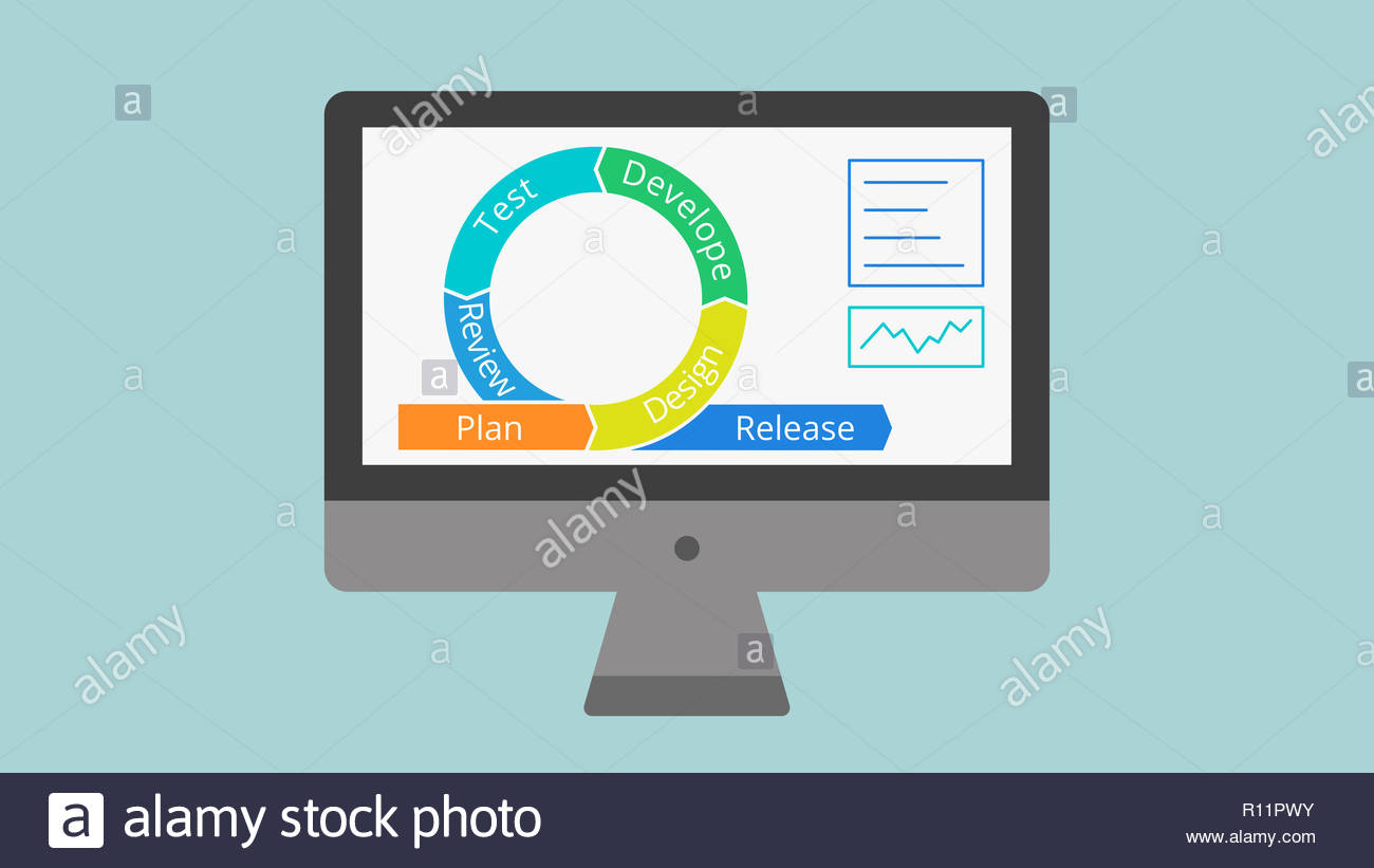 project life cycle with colorful agile chart on a computer screen