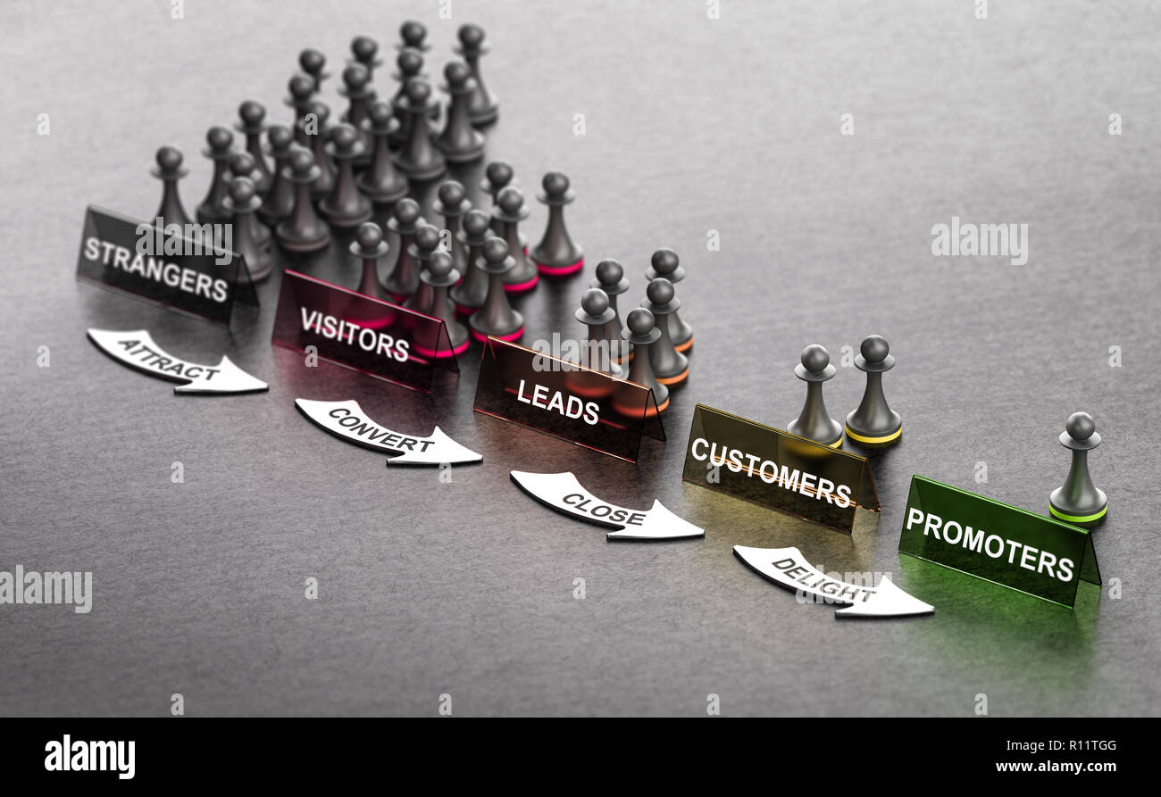 Inbound Marketing Principles over black background with pawns signs and arrows. Stages from stranger to promoter. 3D illustration - Stock Image