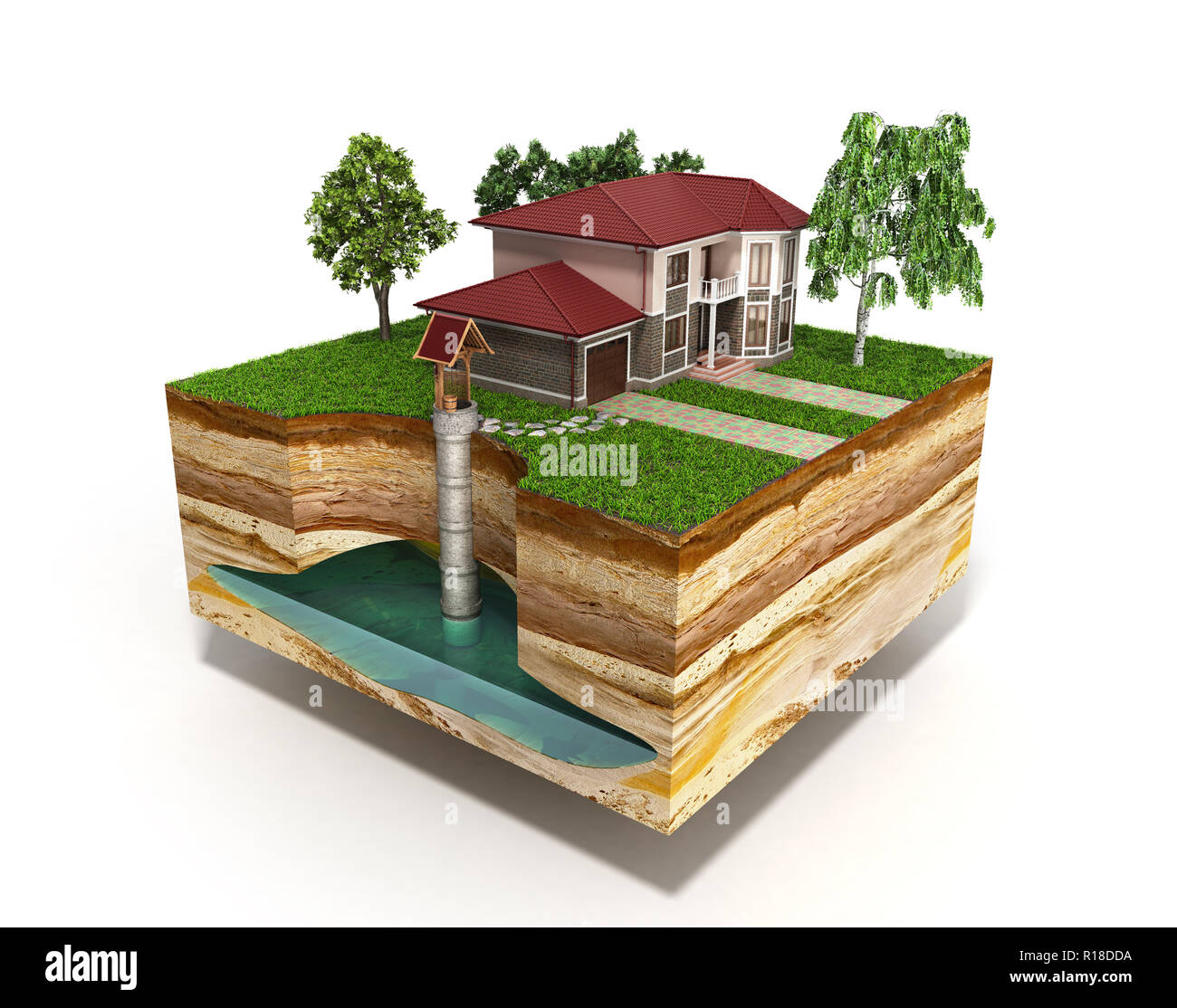 water well system The image depicts an underground aquifer 3d render on white - Stock Image