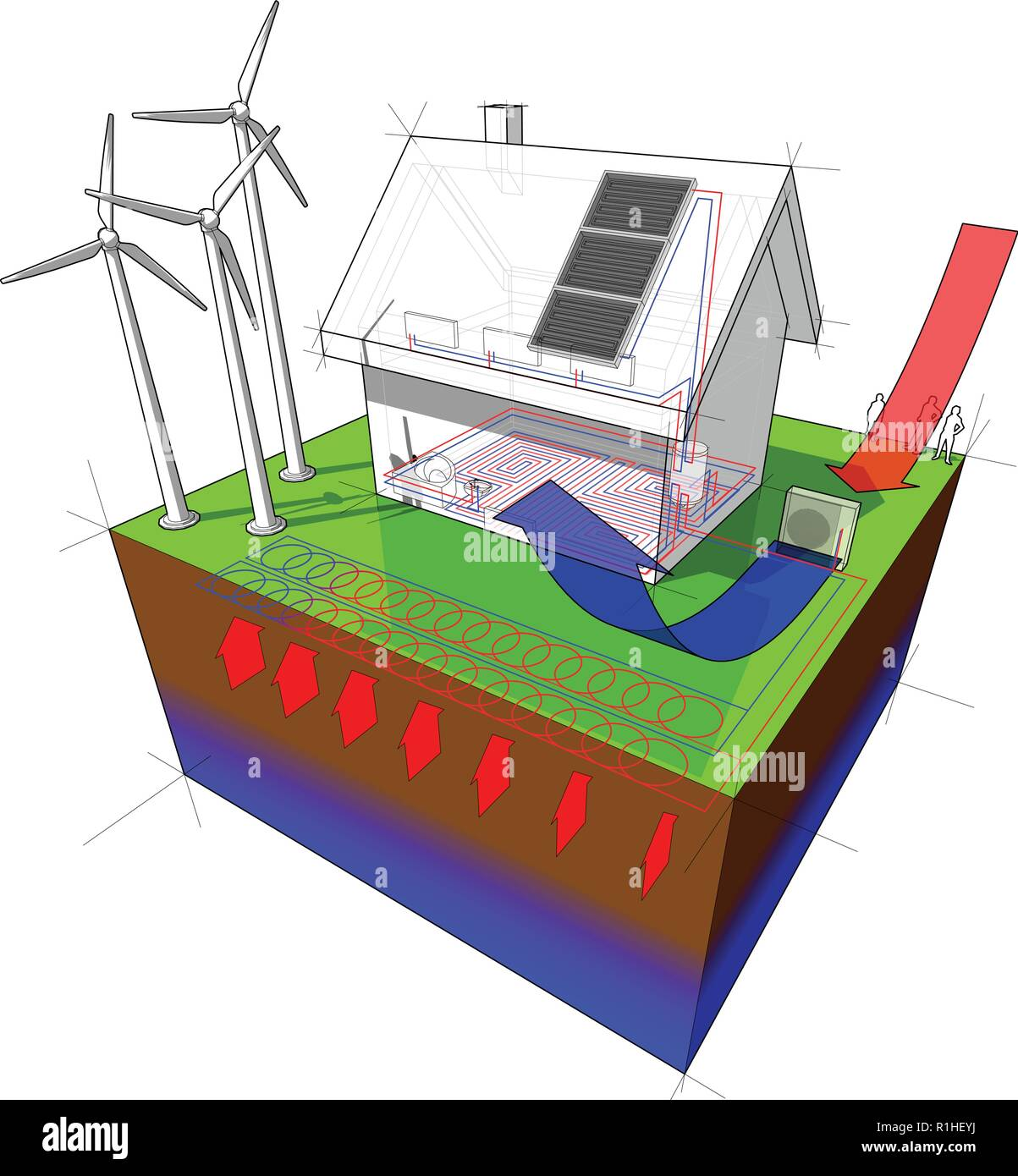 detached  house with geothermal and air  source heat pump and solar panels and wind turbines - Stock Vector