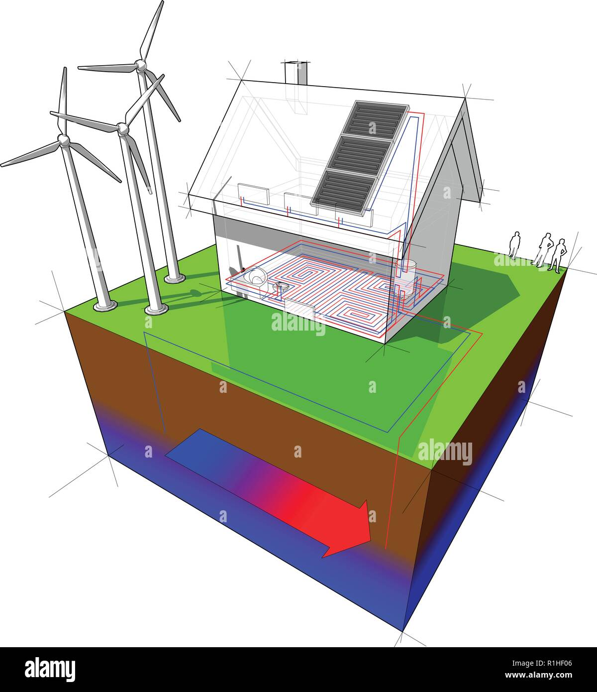 diagram of a detached  house with floor heating on the ground floor and radiators on the first floor and geothermal source heat pump and solar panels - Stock Vector