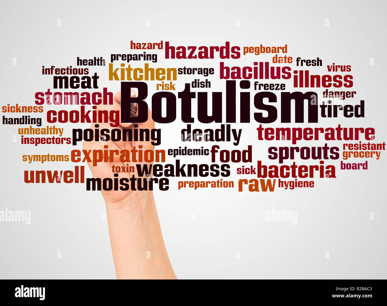Botulism word cloud and hand with marker concept on white background. - Stock Image