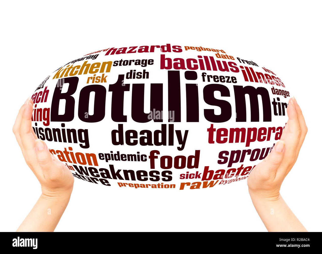 Botulism word cloud hand sphere concept on white background. - Stock Image