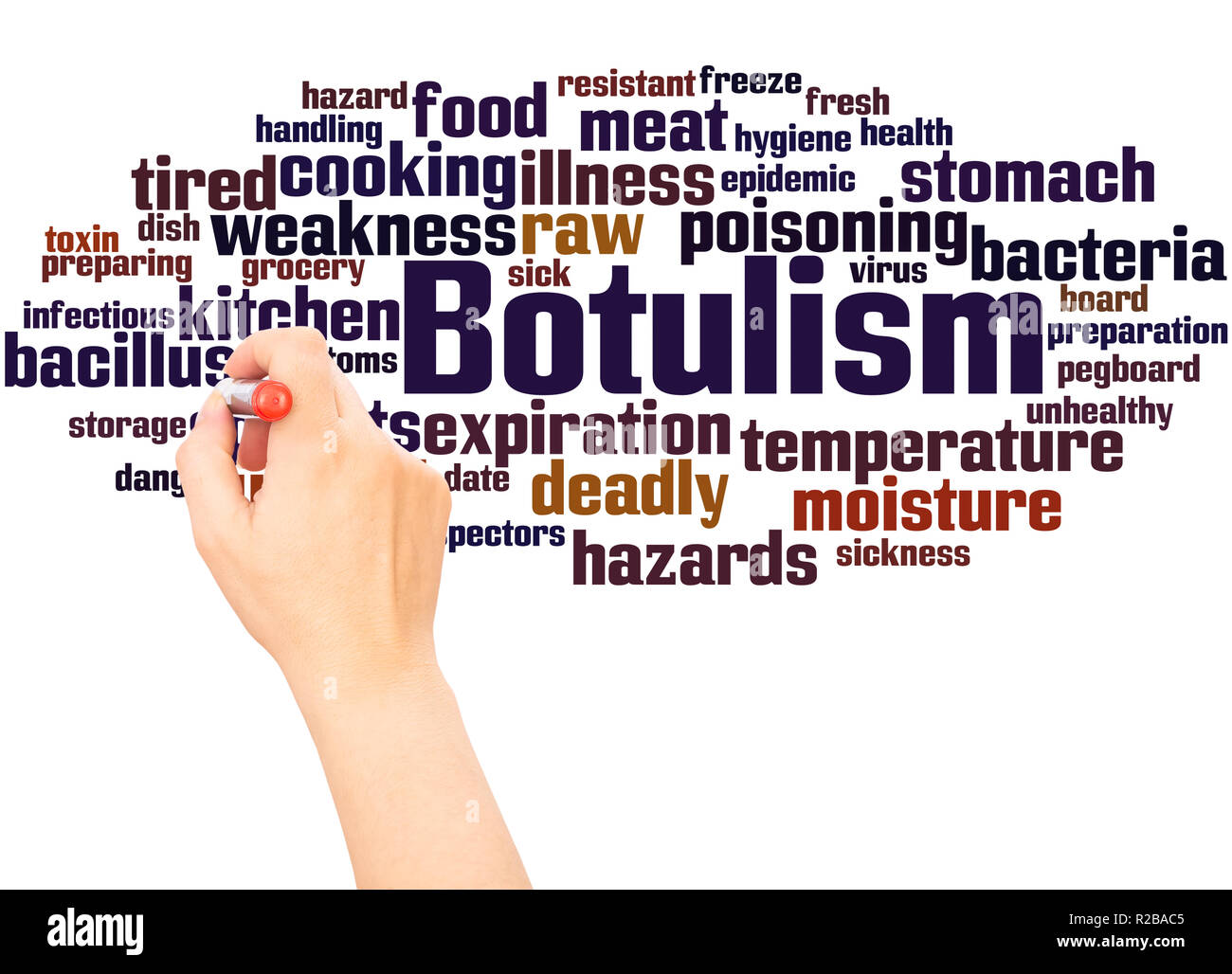 Botulism word cloud hand writing concept on white background. - Stock Image