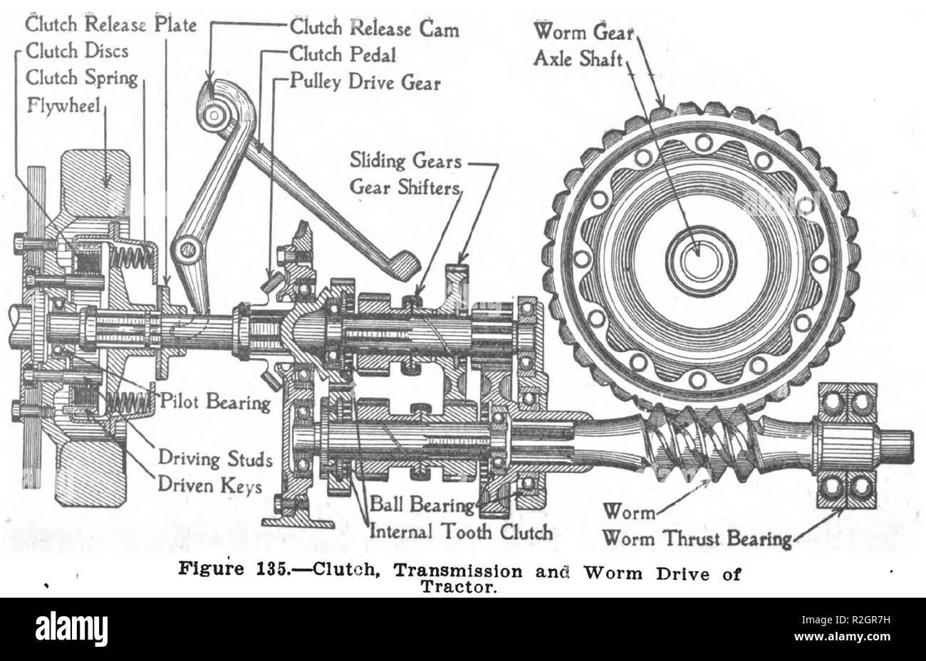 a cutaway view of the clutch, transmission, and rear of the original  fordson tractor, including the worm drive