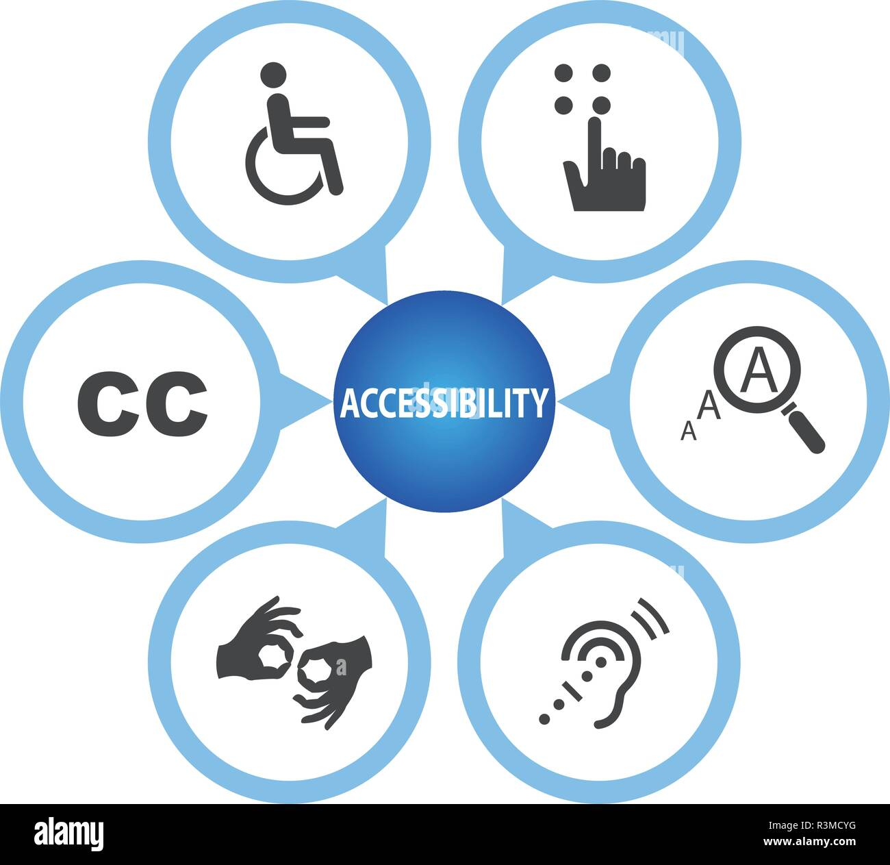 Accessibility icon set - Stock Image