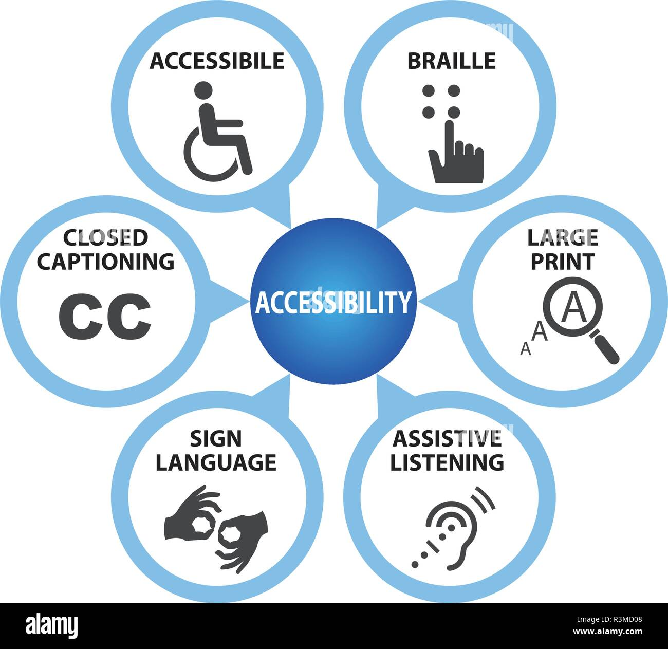 Symbols of AccessibilitywithCaption - Stock Image