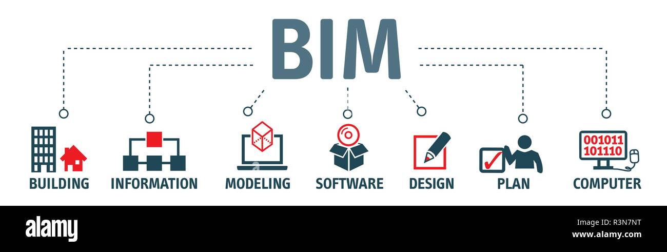 Banner building information modeling vector illustration concept with icons and keywords - Stock Image