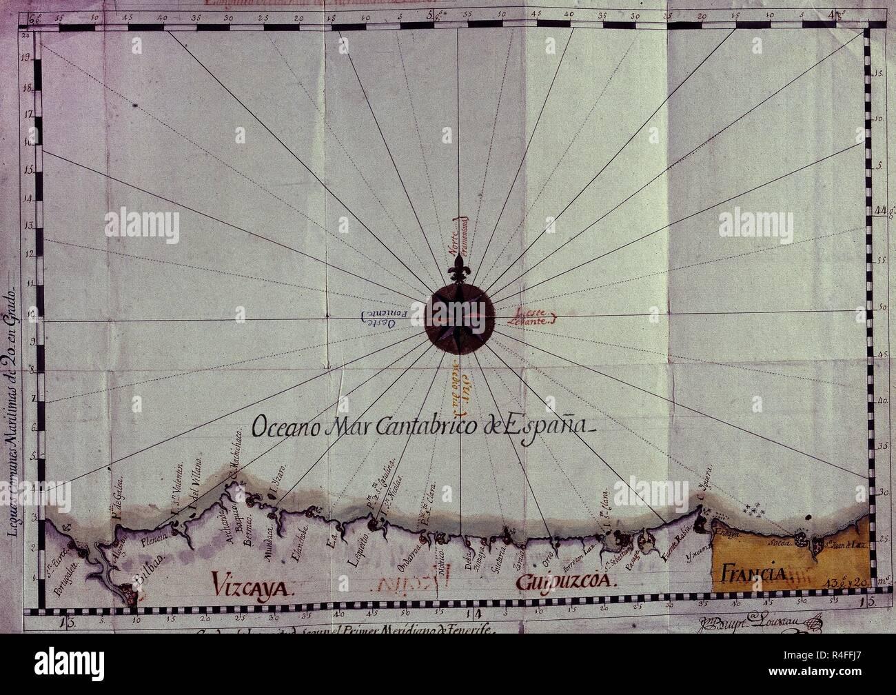Mapa De Vizcaya Costa.Mapa De Costas Maritimas De Vizcaya 1786 Author Loustau