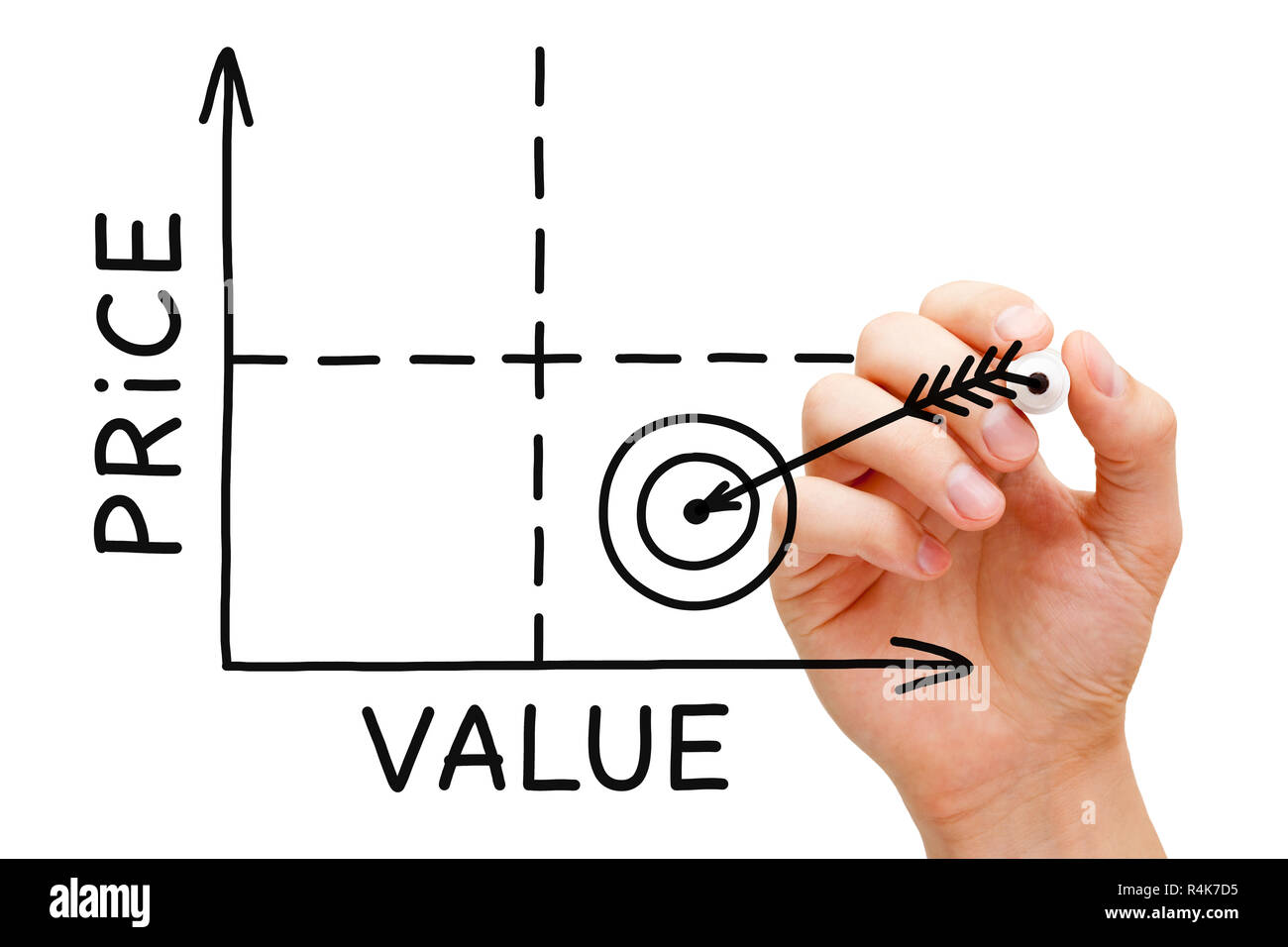 Price Value Graph Concept - Stock Image