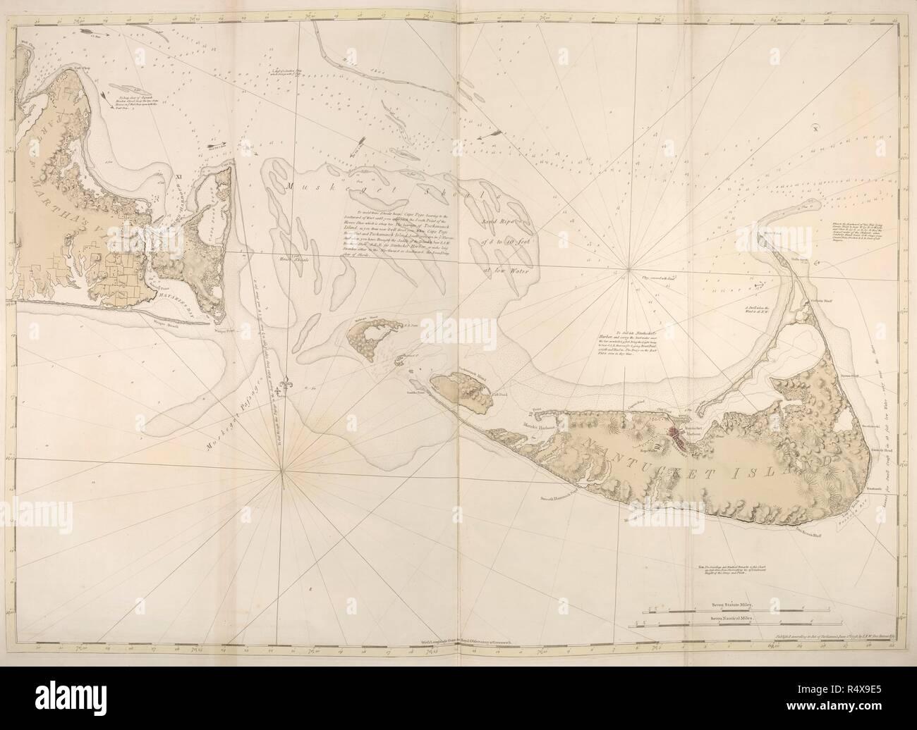 Nantucket Island. [A Chart of Nantucket Island... 1776. A ... on new england map, nantucket photos, nantucket real estate, charles river map, cape cod map, hawaii map, flights to nantucket, hyannis map, suffolk county map, long island map, nantucket hotels, united states map, nantucket airlines, west indies map, nantucket tourism, maine map, martha's vineyard map, town of nantucket, north carolina map, newport map, block island map, plymouth map, connecticut shore map, boston map, nantucket vacation rentals, south carolina map, massachusetts map, nantucket.net, hudson ma on map, billingsgate island map, nantucket attractions, nantucket guide,