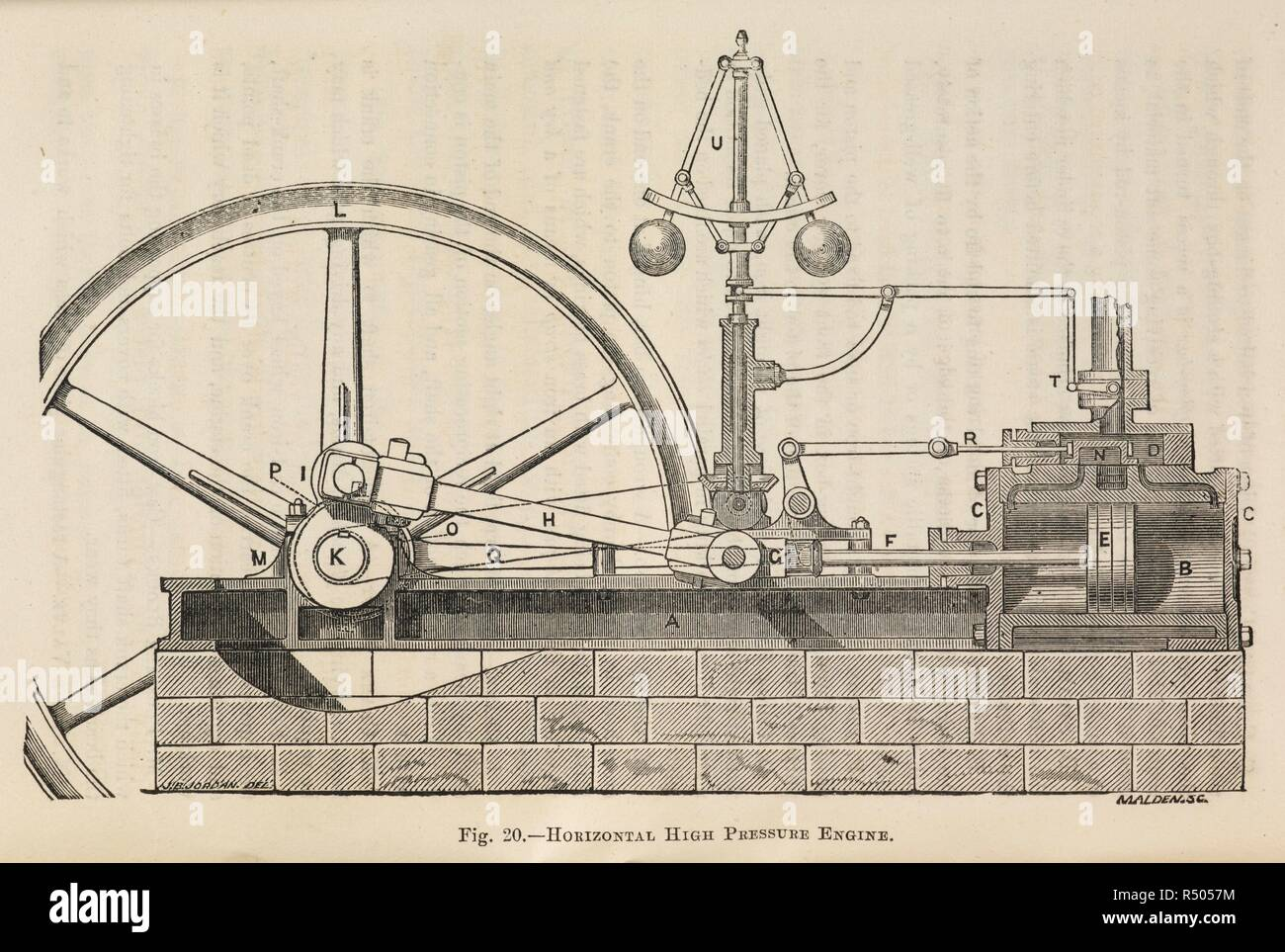 Diagram Of A Horizontal High Pressure Engine The Model Steam How To Buy Use And Construct It By Steady Stoker Etc