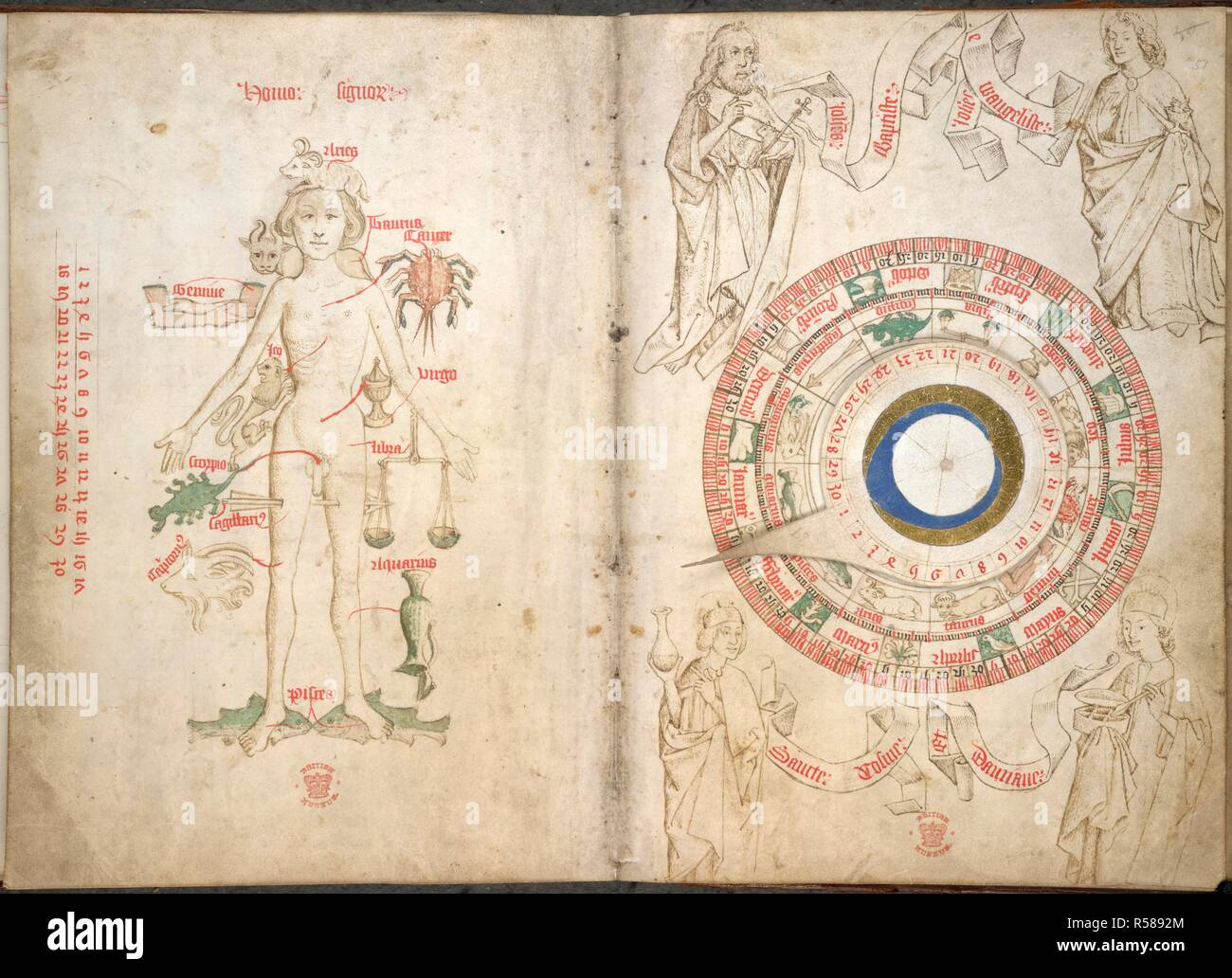 Zodiacal figure and diagram  Guild Book of the Barber