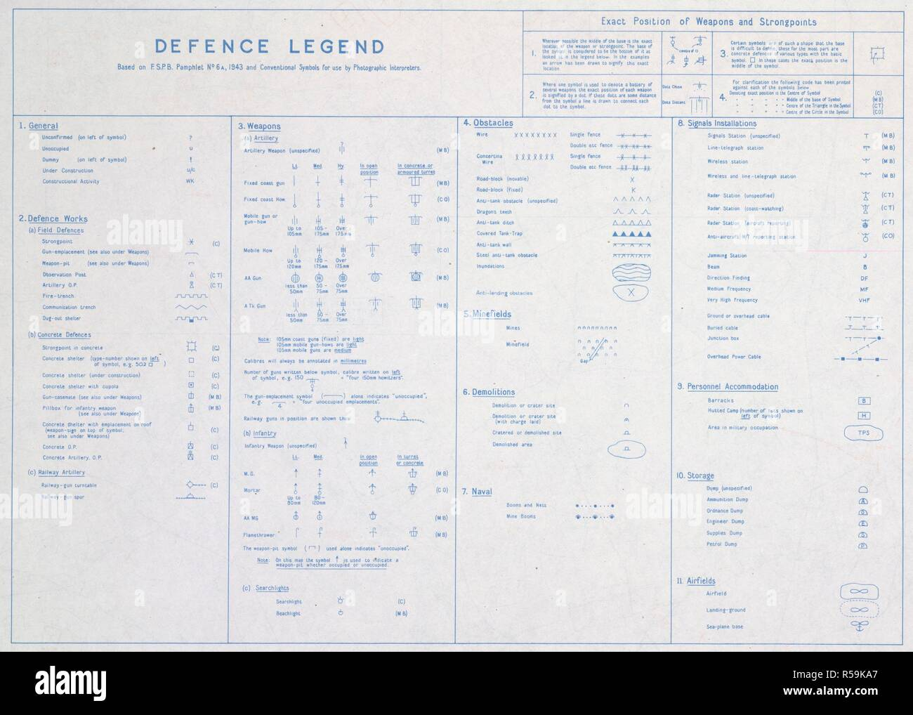Defence Legend For A Map Of The Second World War France 1 25 000