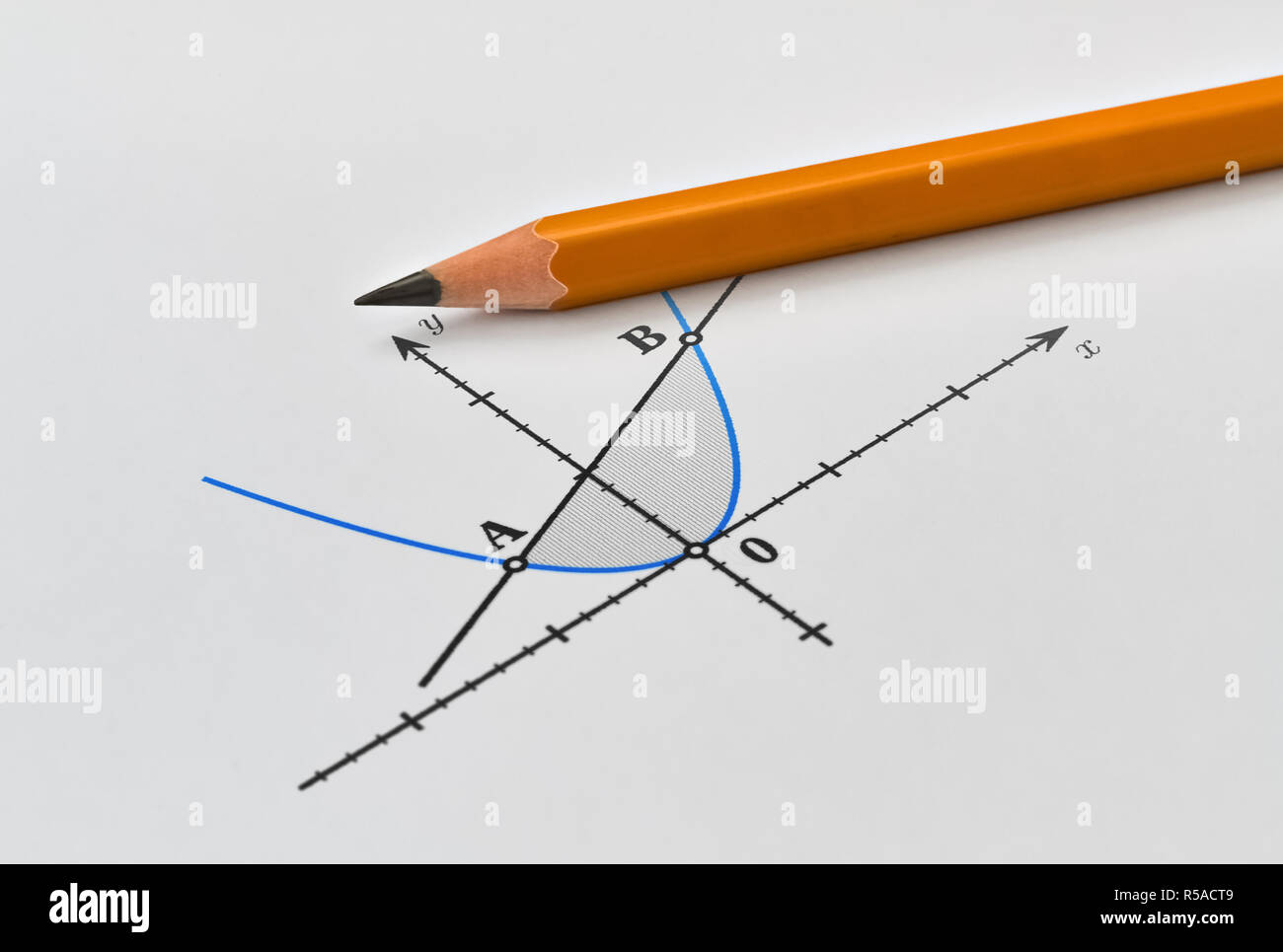 Intersection of two mathematical functions shown in a graphical way - Stock Image