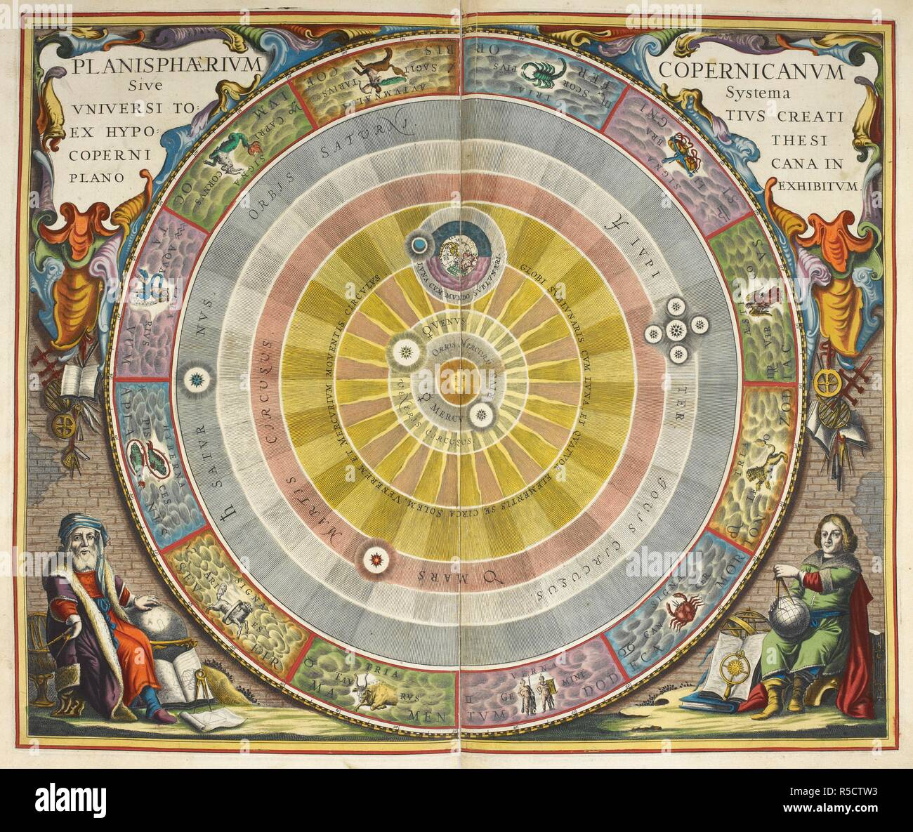 Copernican System Stock Photos & Copernican System Stock Images - Alamy