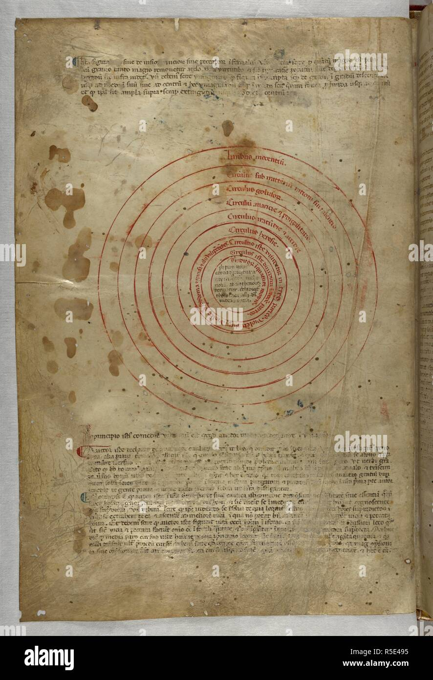 Inferno: Circular diagram of the spheres of Hell. . Dante Alighieri, Divina Commedia ( The Divine Comedy ), with a commentary in Latin. 1st half of the 14th century. Source: Egerton 943, f.2v. Language: Italian, Latin. - Stock Image