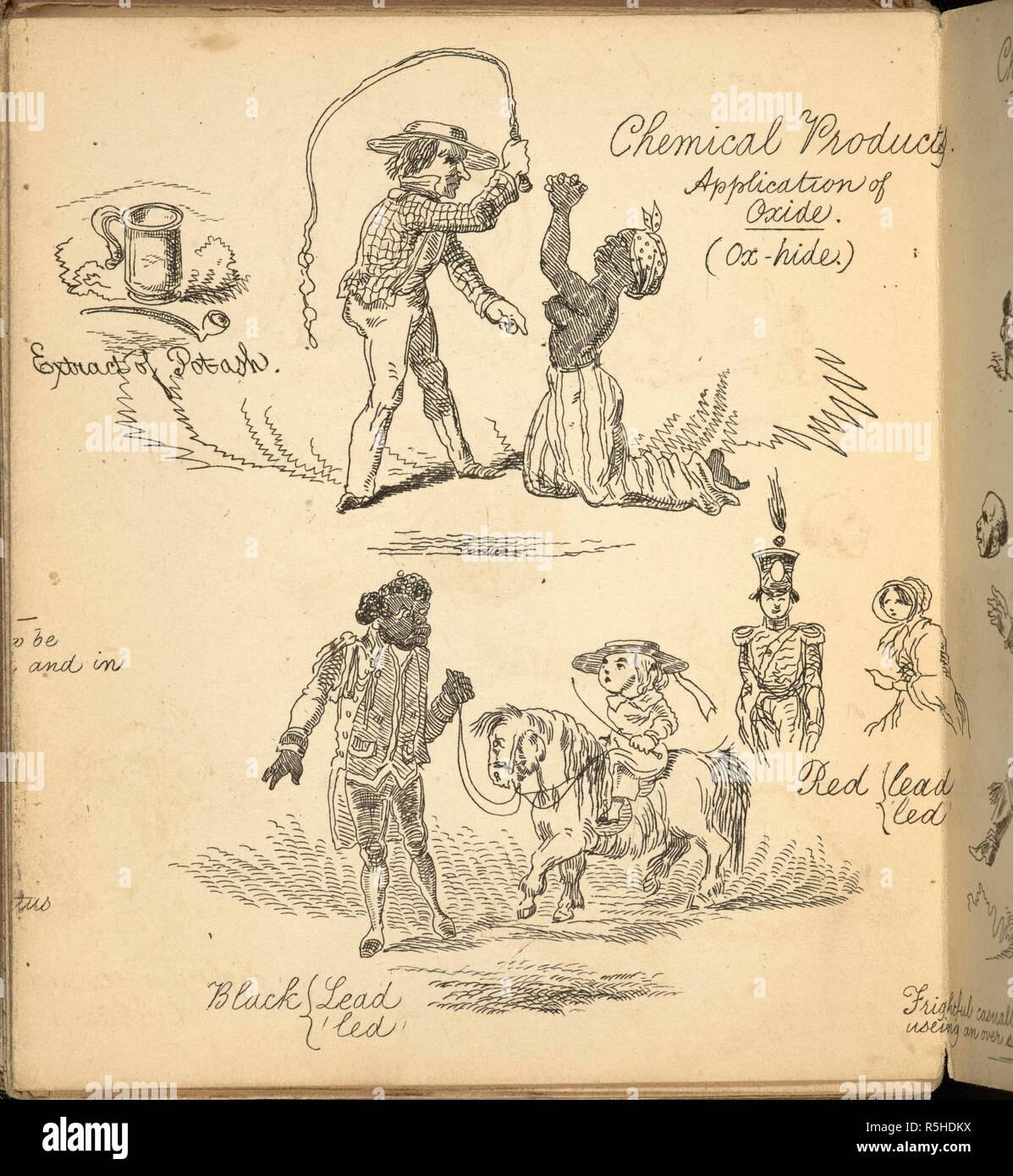 'Chemical products. Application of oxide (ox-hides.); Black { lead, led; Red lead, led. A illustration showing a slave owner whipping a slave. A servant leading a pony by a rein, while a child rides it. A soldier and a lady. . The House that Paxton built. By G. A. S. (G. A. Sala). [An engraved comic account of the Exhibition of 1851.]. London : Ironbrace, Woodenhead & Co., 1851. Source: 012331.de.83 detail of a fold-out. Author: Sala, George Augustus Henry Fairfield. - Stock Image