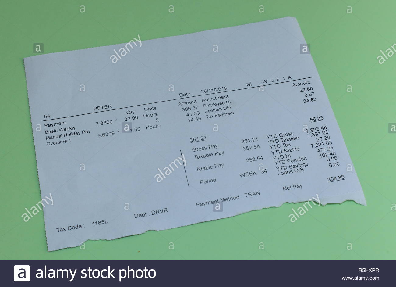 A Weekly Pay-Slip Displaying Minimum Wage On Green Background - Stock Image