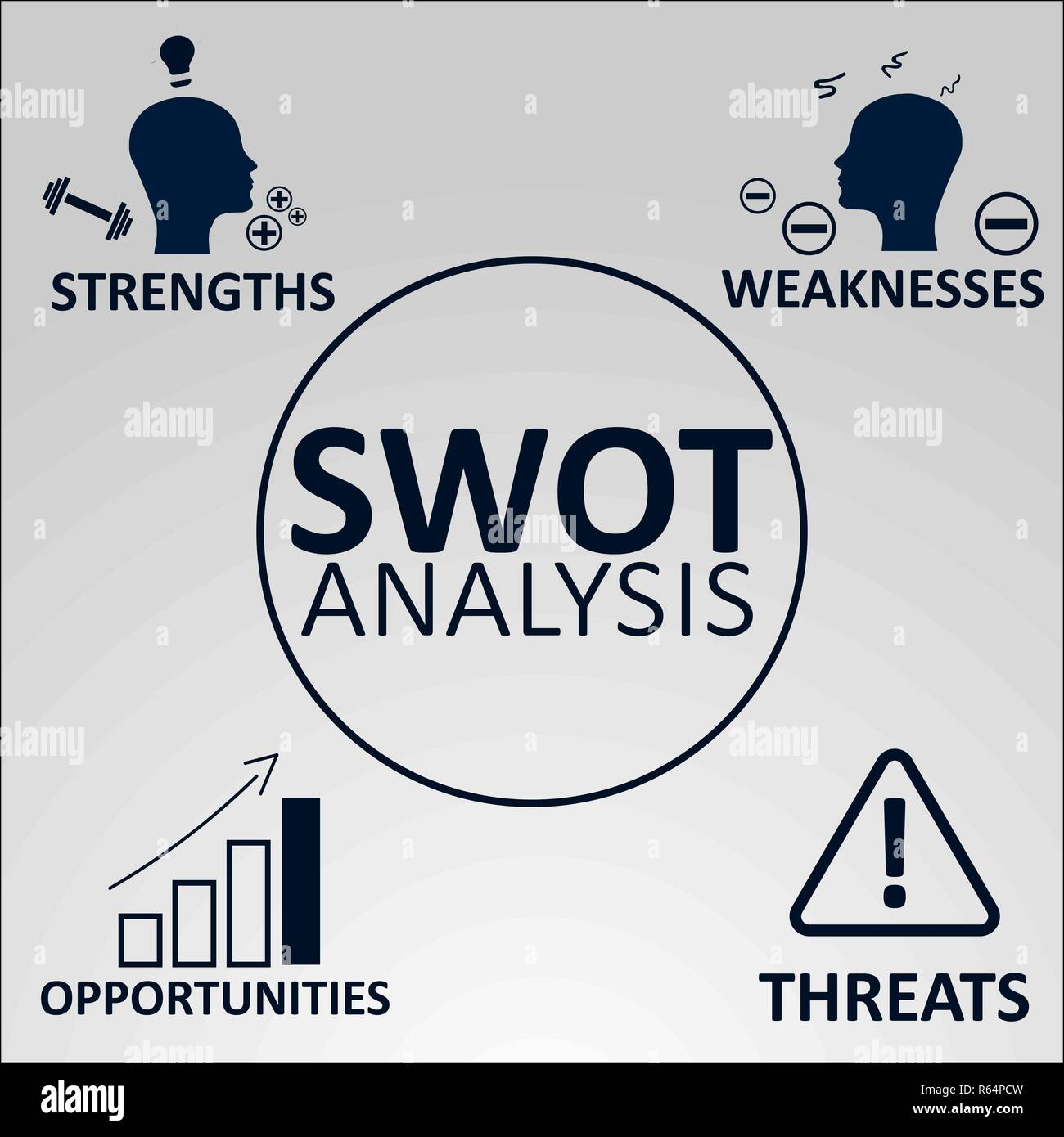 swot analysis concept strengths weaknesses opportunities and threats of the company vector illustration with icons and text stock vector image art alamy https www alamy com swot analysis concept strengths weaknesses opportunities and threats of the company vector illustration with icons and text image227528137 html