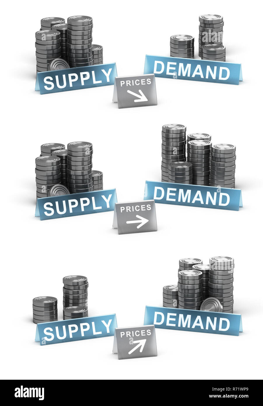 Microeconomics and Price Determination  Supply and Demand