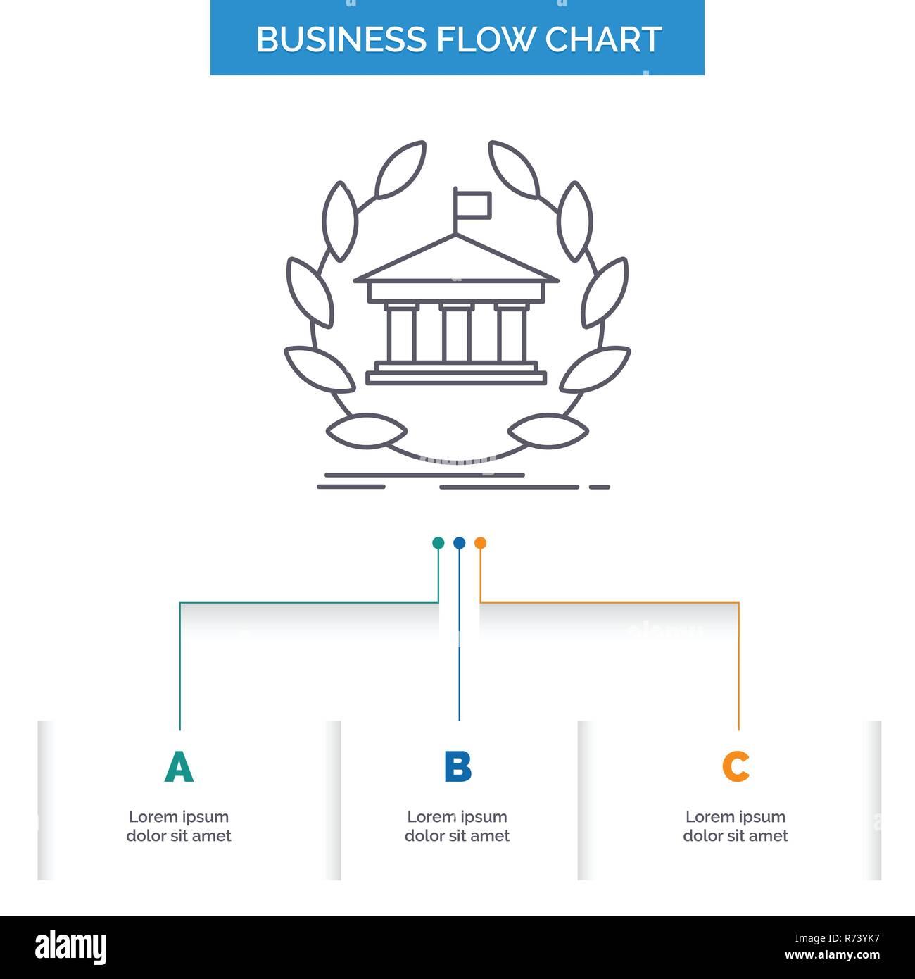 Bank Banking Online University Building Education Business Flow