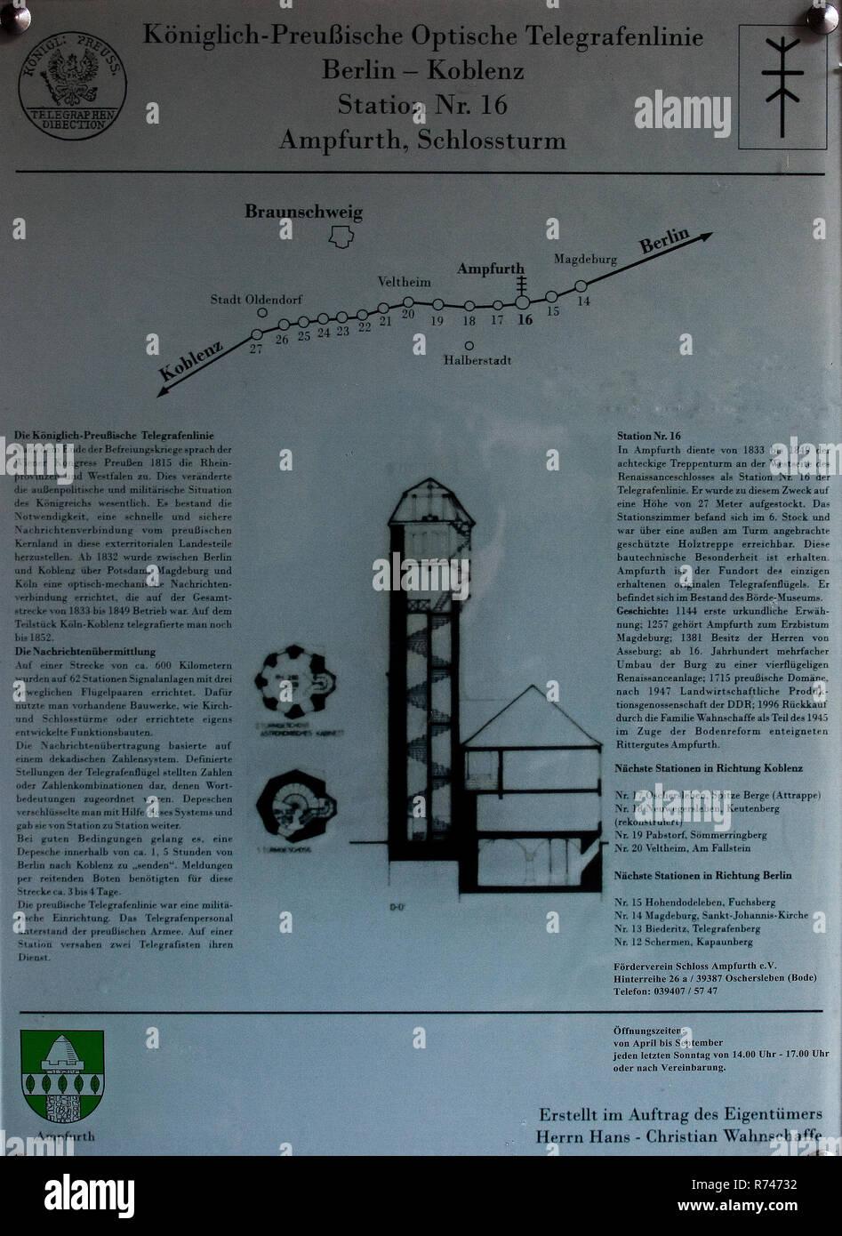 Ampfurth, Treppenturm. Schnittdarstellung. Bördekreis Treppenturm des Ren.-Schlosses, aufgestockt 1832 zur Aufnahme einer Station der kgl preussischen Stock Photo