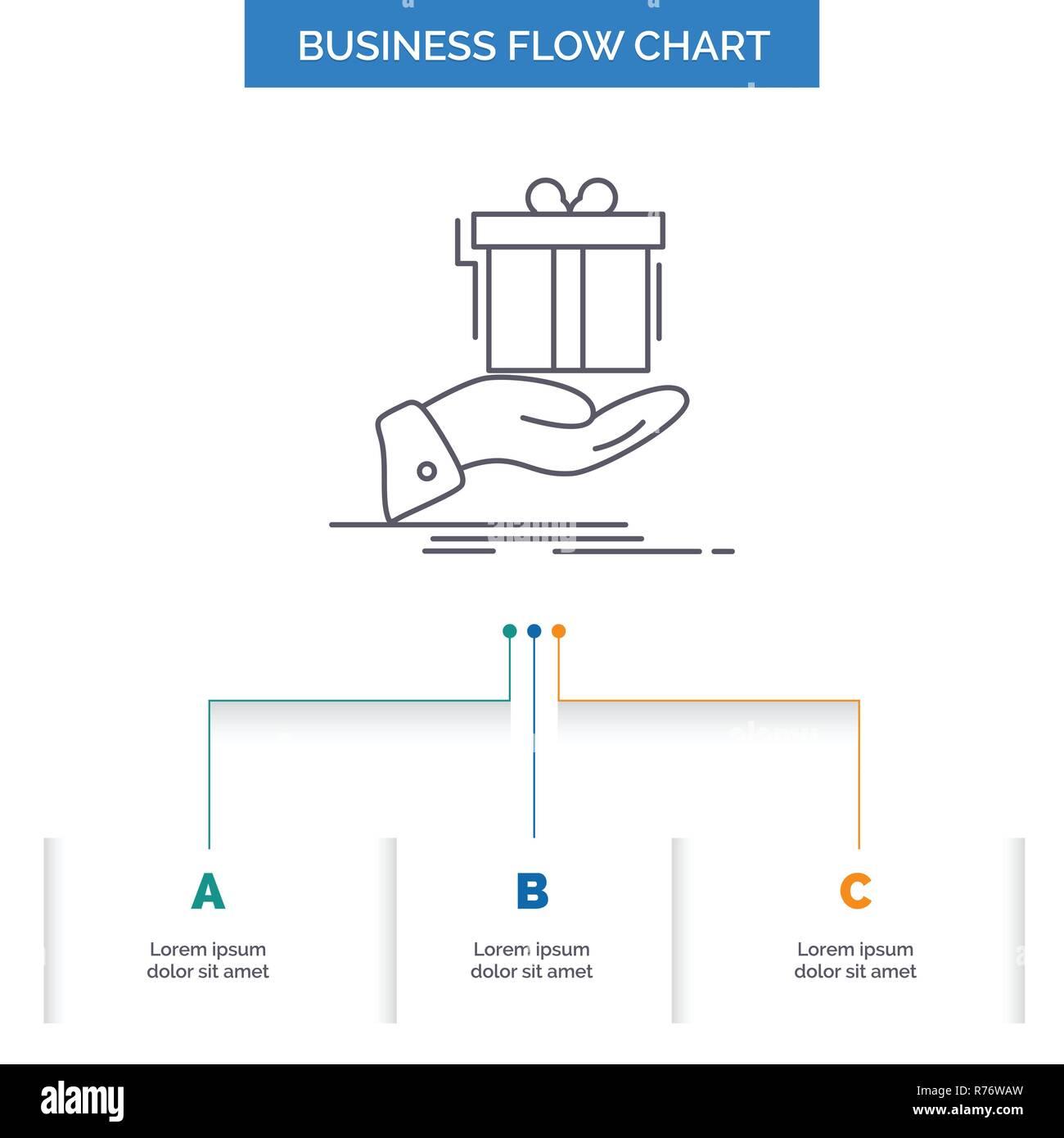 Gift Surprise Solution Idea Birthday Business Flow Chart Design