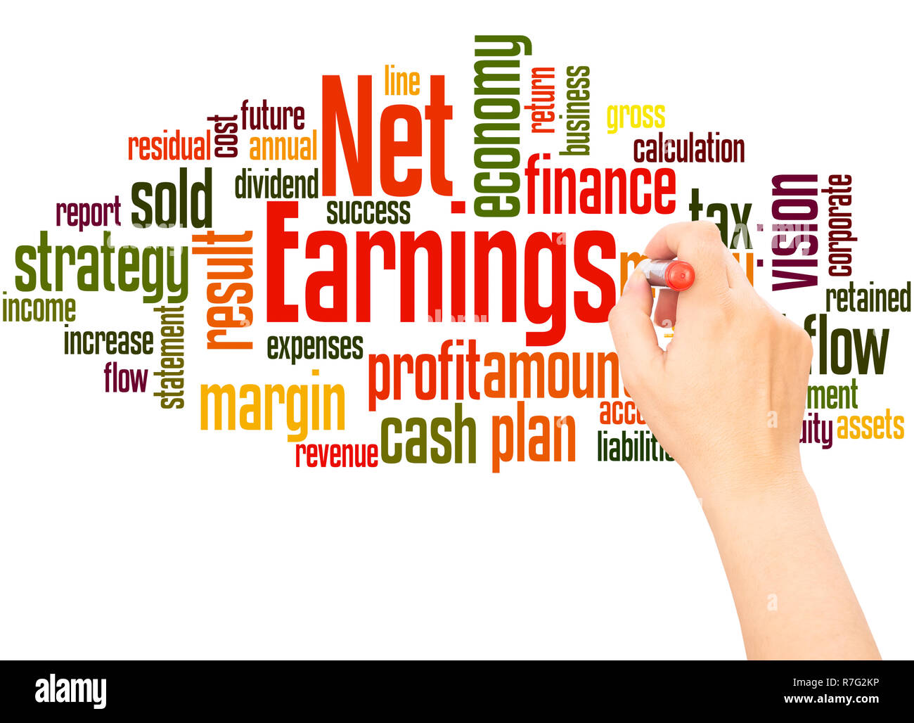 Retained Earnings Stock Photos & Retained Earnings Stock
