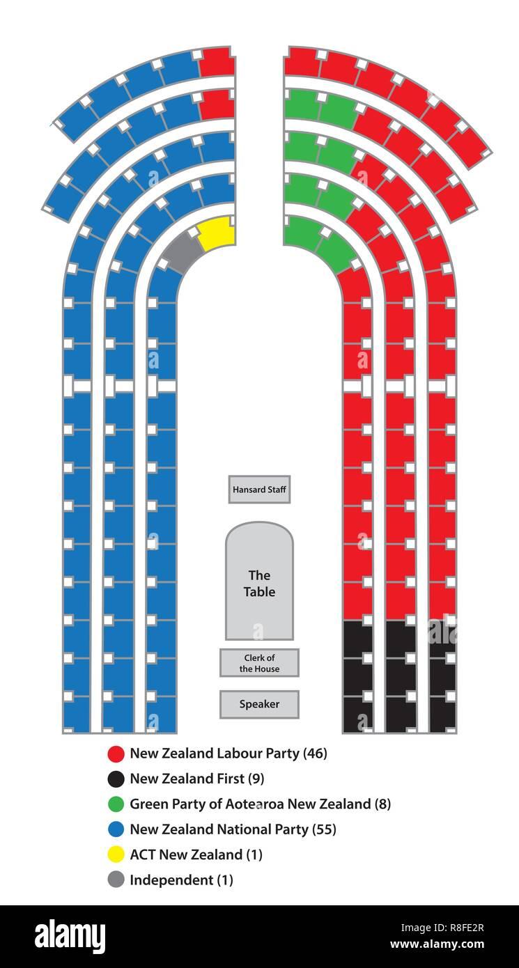 Seat arrangements in parliament of new zealand, Wellington Stock Vector