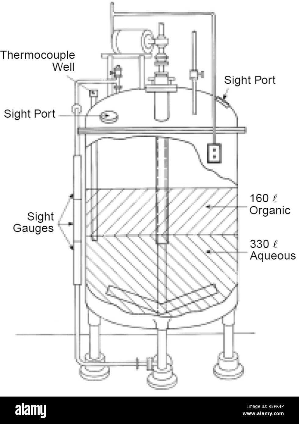 Left: Configuration of solutions (aqueous and organic) in the vessel before the accident. Right: Vessel in which the accident occurred - Stock Image
