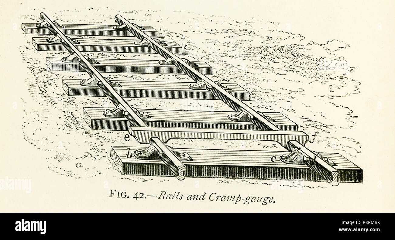 This illustration dates to the 1870s and shows train rails and cramp-gauge. The roadway itself when the rails are laid down is called the permanent way, formed first of ballast, which is a layer of gravel, stone, or other carefully chosen material, about 2 ft. deep, spread over the roadway. Above the ballast and partly embedded in it are placed the sleepers, which is the name given to the pieces of timber on which the rails rest. These timbers are usually placed transversely—that is, across the direction of the rails, in the manner shown here. This figure also represents the form of rails most - Stock Image