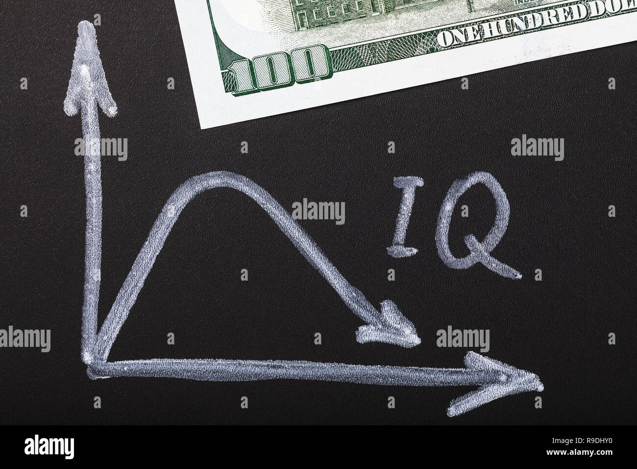 Concept on the effect of low IQ on income growth - Stock Image