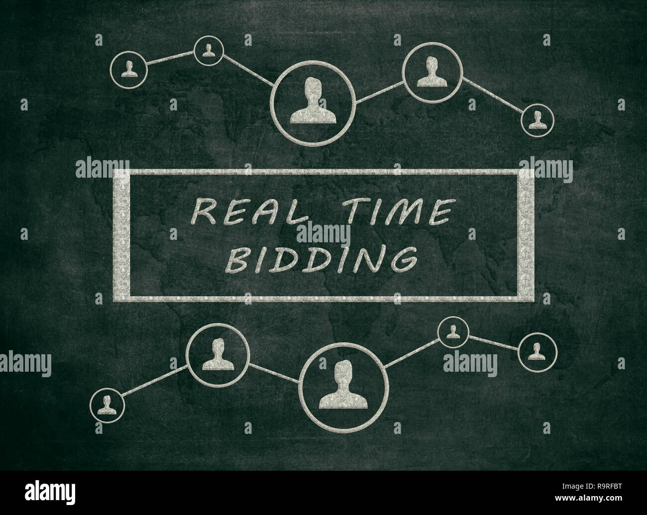 Real Time Bidding Text Concept On Green Background With World Map