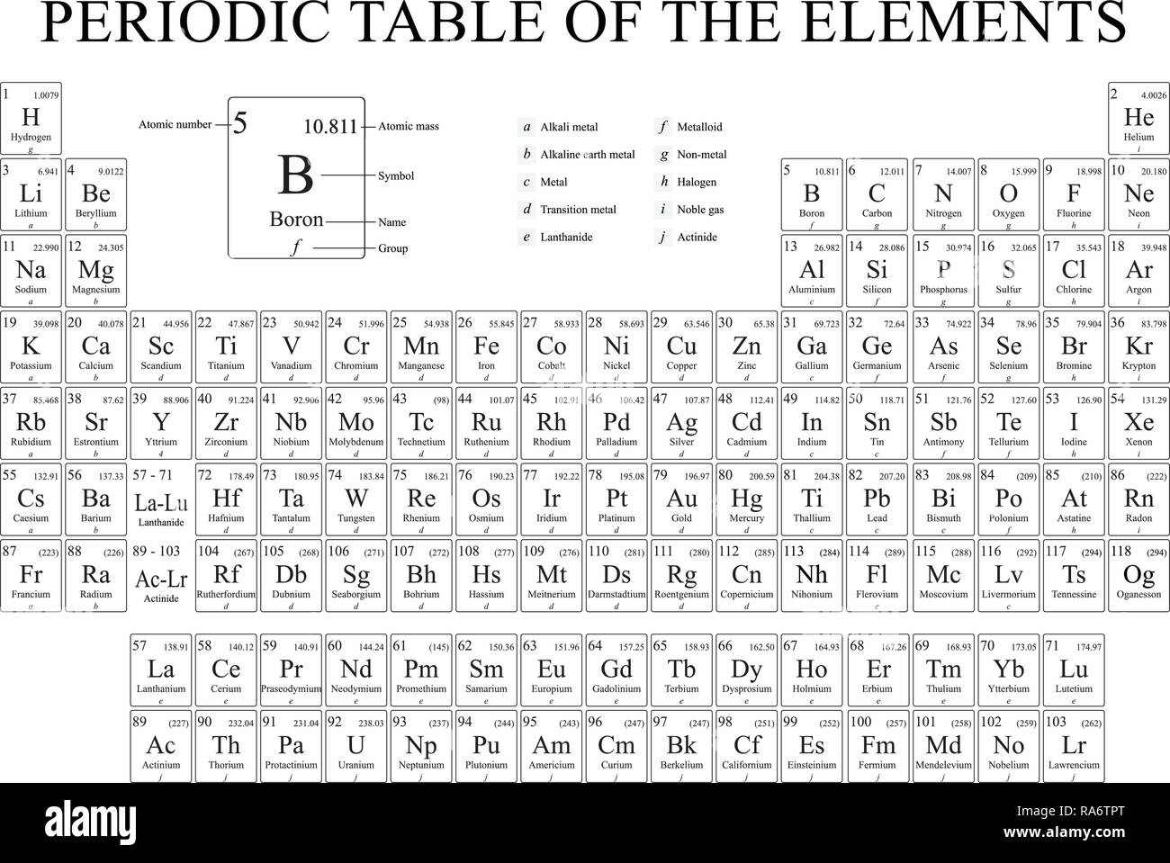 periodic table of the elements in black and white with the 4 new elements included on
