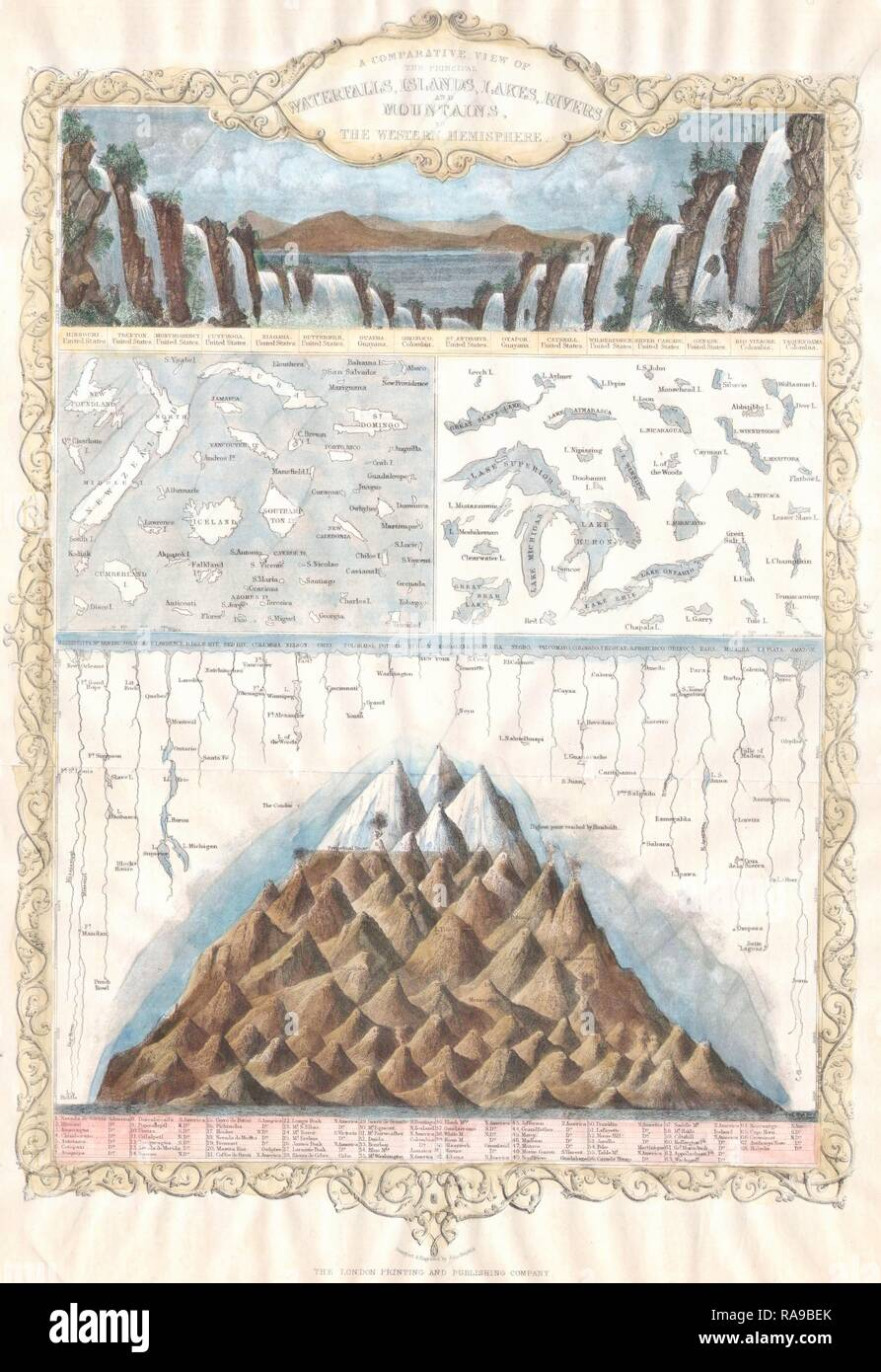 1850, Tallis Maps of the Mountains, Rivers, Waterfalls and Islands of the Western Hemisphere, America. Reimagined - Stock Image