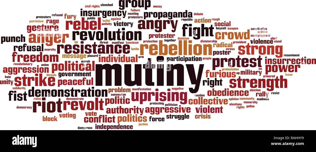 Mutiny word cloud concept. Vector illustration - Stock Vector