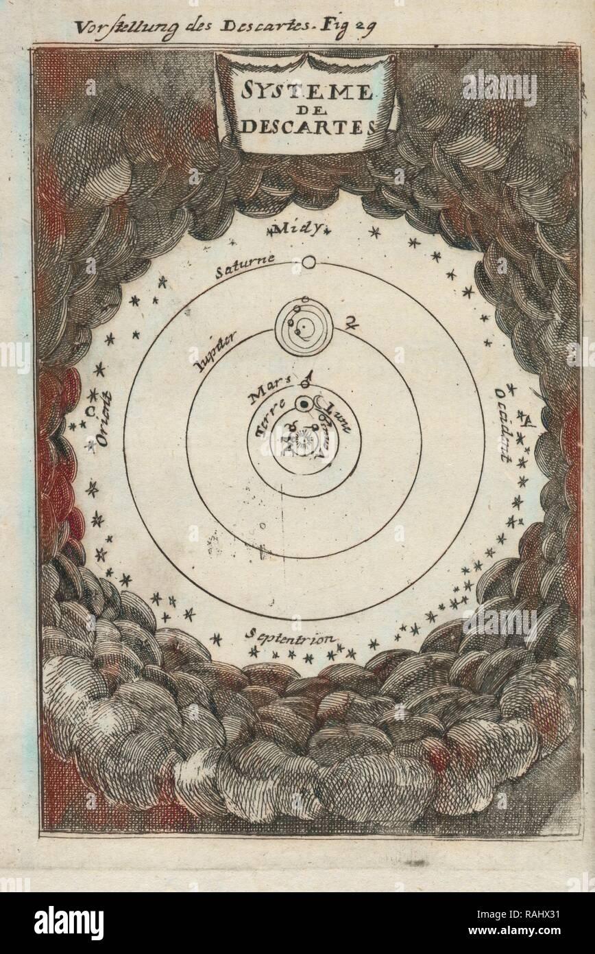 Systeme de Descartes, Description de l'univers, Manesson-Mallet, Allain, 1630?-1706?, Etching, 1685 or 1686 reimagined - Stock Image