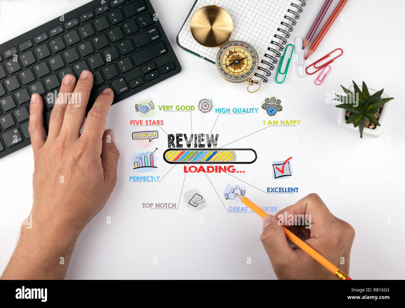 Customer Experience and Online Review Concept - Stock Image