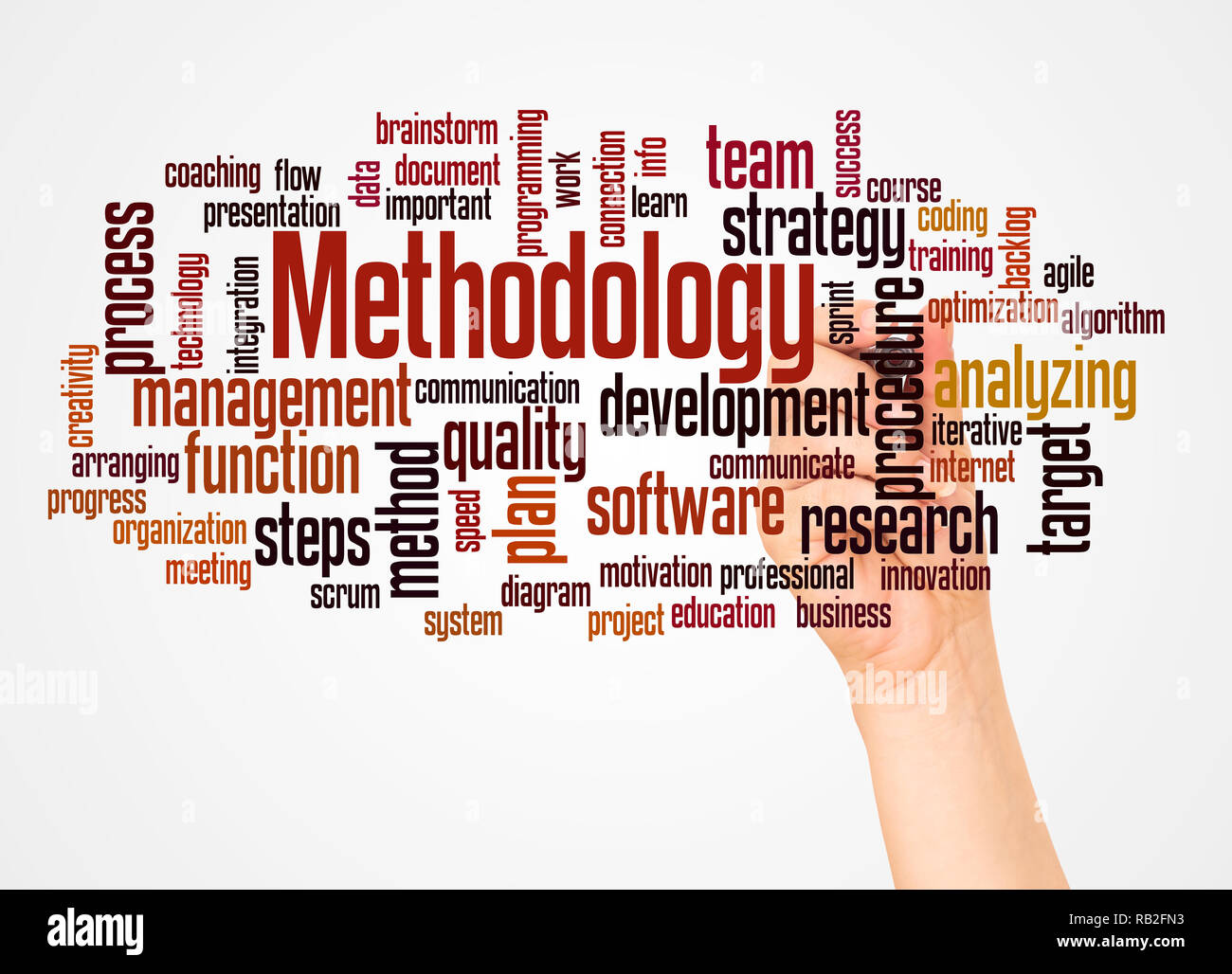 Methodology word cloud and hand with marker concept on white background. - Stock Image