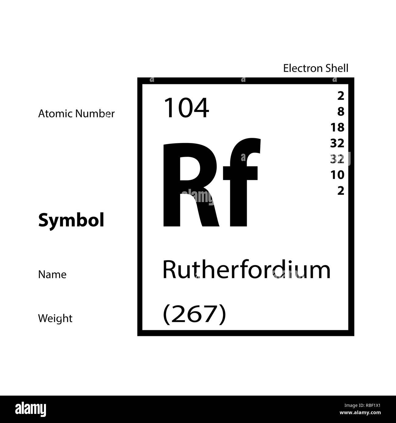 Periodic table - 104 Rutherfordium Stock Photo