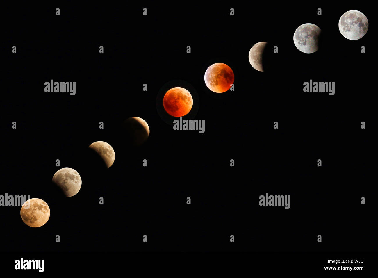 Blood Moon Lunar Eclipse Progression of July 2018 - Stock Image