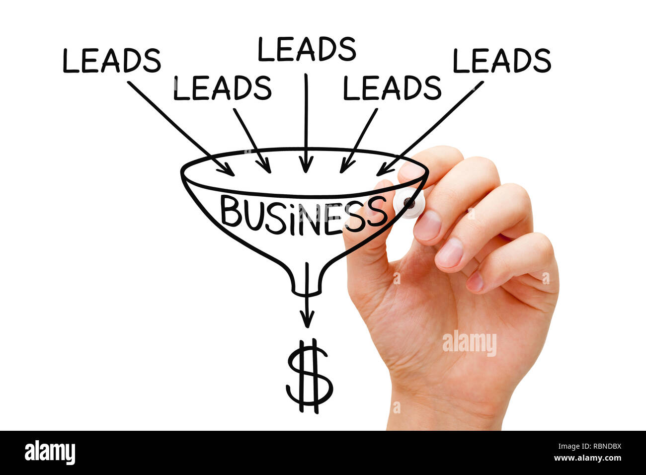 Hand sketching Lead generation business sales funnel concept with marker on transparent wipe board. - Stock Image