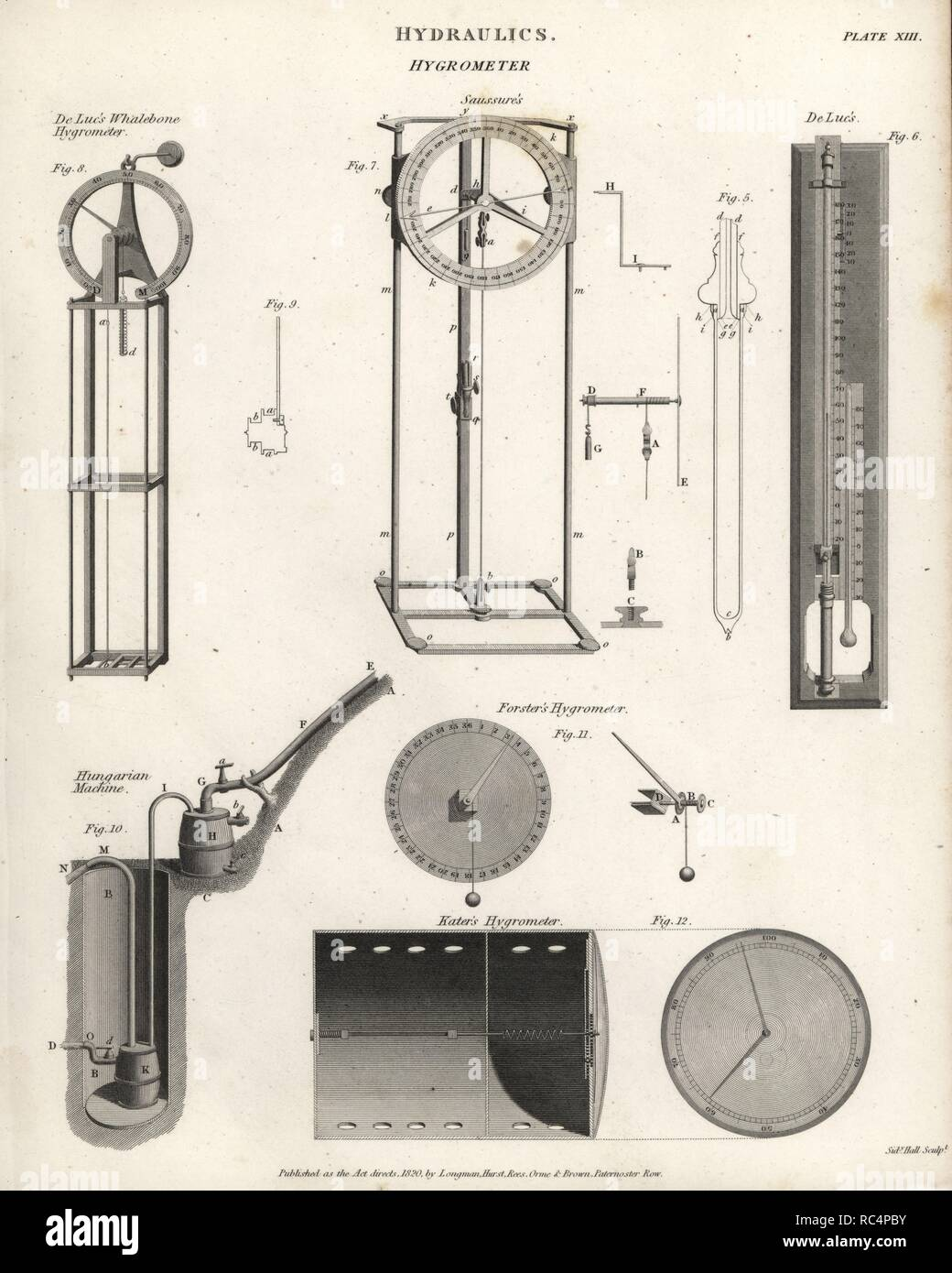 Types of hygrometers, 18th century, to measure moisture content. Jean-Andre De Luc's whalebone hygrometer, and others by Horace-Benedict de Saussure, Benjamin Meggot Forster, Henry Kater and the Hungarian Machine. Copperplate engraving by Sidney Hall from Abraham Rees' Cyclopedia or Universal Dictionary of Arts, Sciences and Literature, Longman, Hurst, Rees, Orme and Brown, London, 1820. - Stock Image