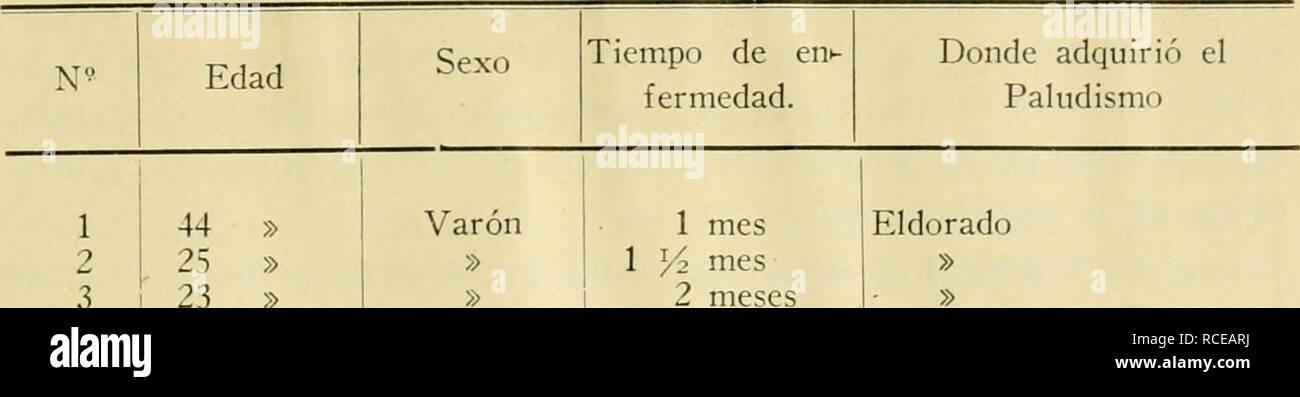 . Diptera Argentine. Diptera. R. C. Shannon y E. del Ponte 721 El dorado. 1 44 » Varón 2 25 » » 3 23 » » 4 10 » » 5 23 >â > » 6 32 » » 7 19 » >; 8 49 » » 9 17 » » 10 50 » Mujer 11 25 » Varón 12 2 ^i: » » 13 9 » » 14 10 » » 15 12 » » 16 ? » X- 17 27 » >â / 18 10 meses » 19 14 años Ã-- 20 10 ?â » 21 31 » Mujer 22 10 » » 23 12 » Varón 24 9 » >> 25 10 » » 1 y2 mes 2 meses 5 años 3 meses 2 » 2 » 2 » 2 4 4 2 4 4 4 4 » 2 meses 1 mes 1 » 2 meses 4 » 4 años 3 meses 1 » Guayra (Paraguay) Eldorado » » » » » » » » Monte Cario Parag Stock Photo