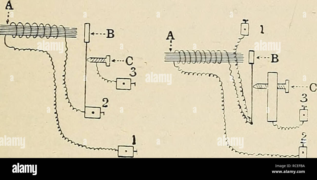 Induction Stock Photos Images Page 5 Alamy Optointerruptcircuit Optointerruptercircuitschemjpg Directions For Laboratory Work In Physiology Genesis Of Tetanus 33 Electrical