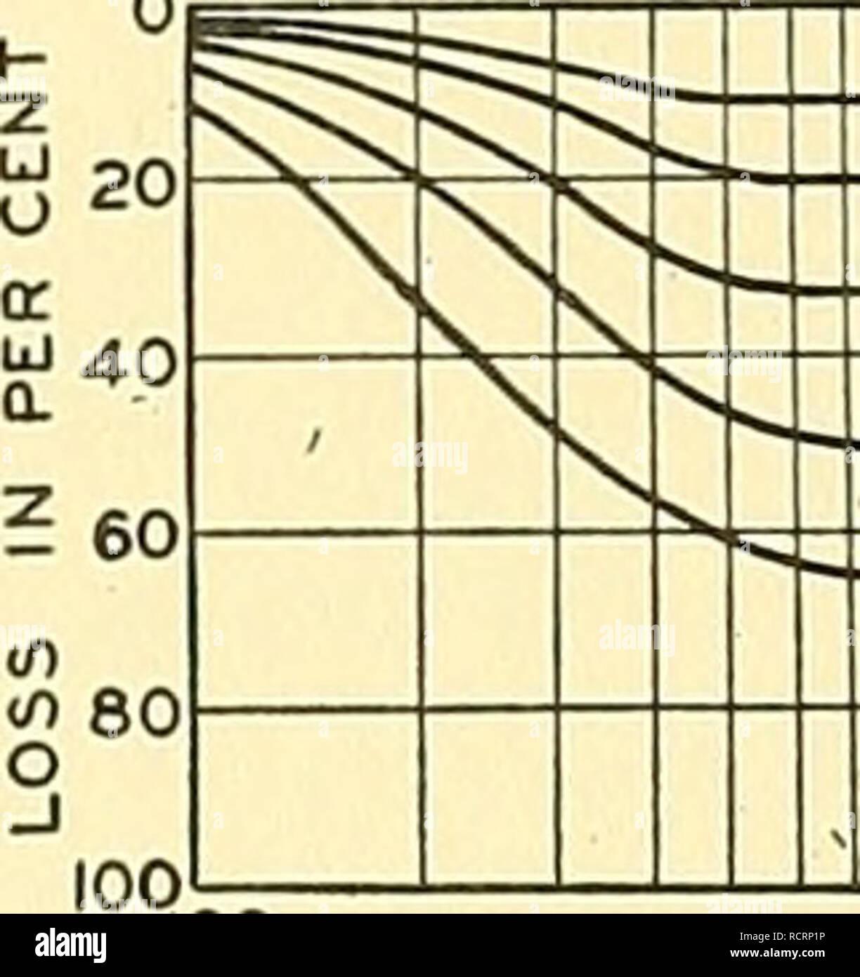 Elements of acoustical engineering  Electro-acoustics