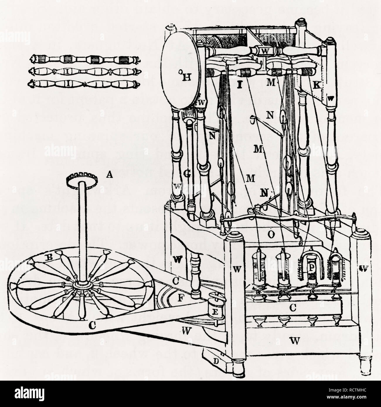 Detailed design for a large thread spinning machine - Stock Image