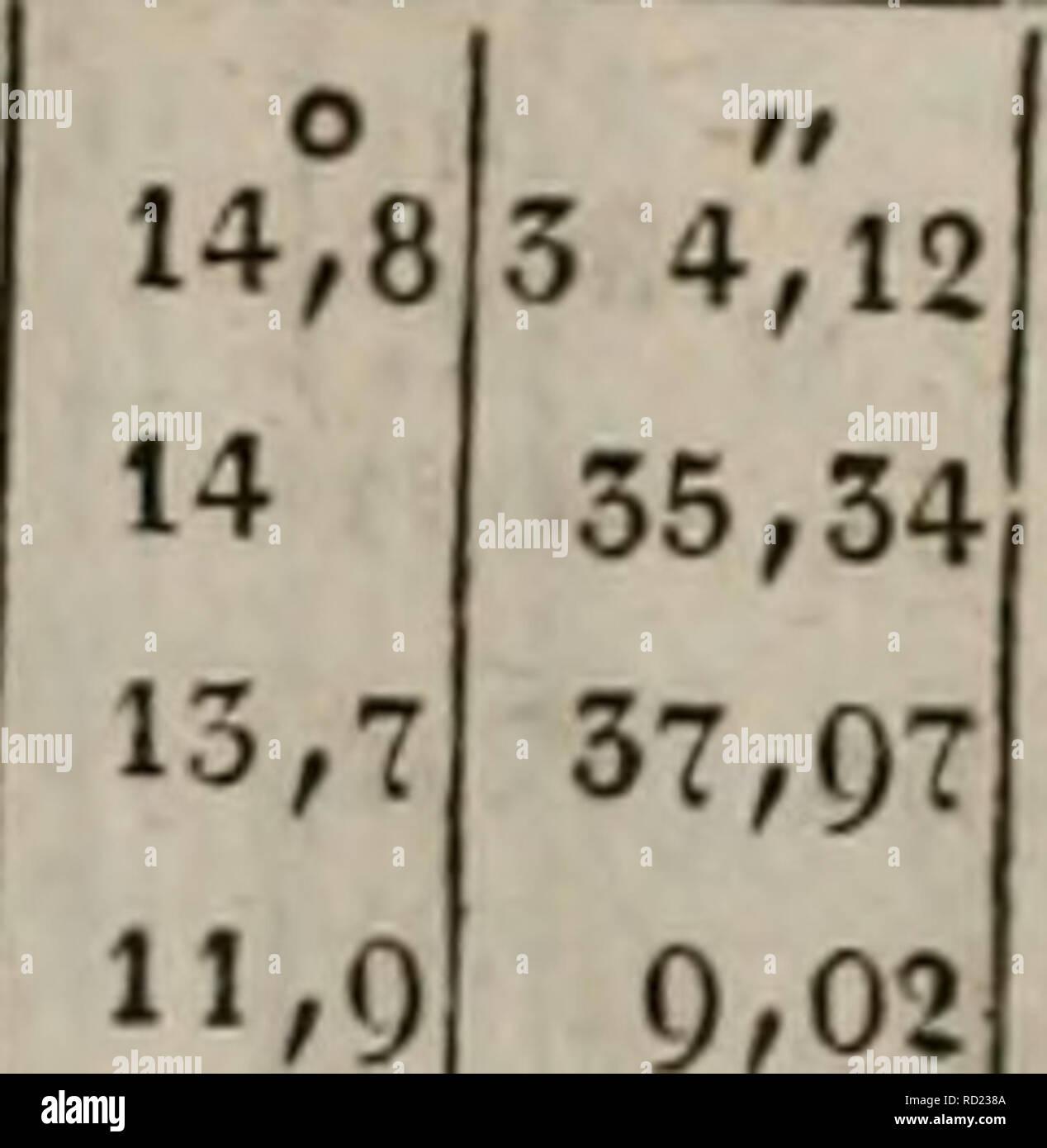d1bafa29bf419e Denkschriften der Koniglichen Akademie der Wissenschaften zu Munchen. 8 12  1. Vitien und .