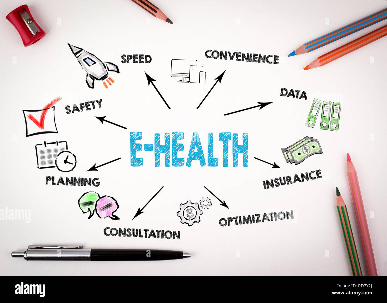 E-health Concept. Chart with keywords Stock Photo